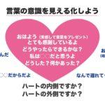 劇団四季から学ぶチームワークの作り方(2/3)〜コミュニケーション編〜