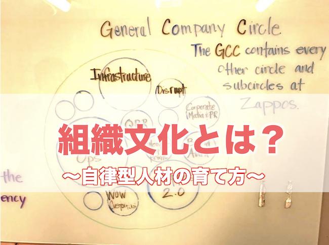 組織文化とは?