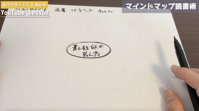 マインドマップ読書術01